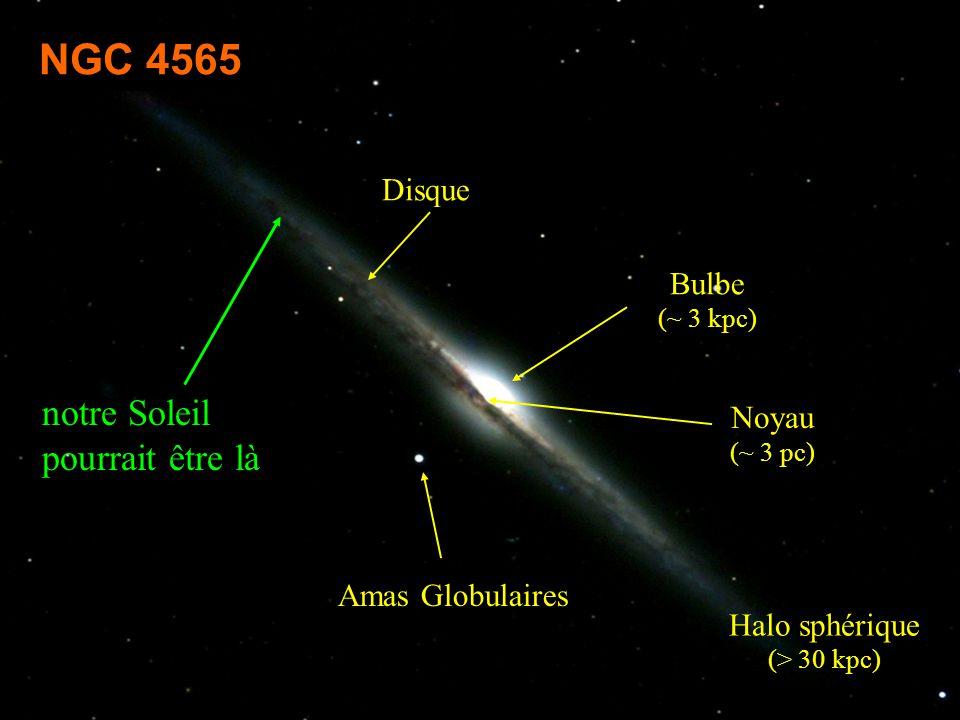 NGC 4565 notre Soleil pourrait être là Disque Bulbe Noyau
