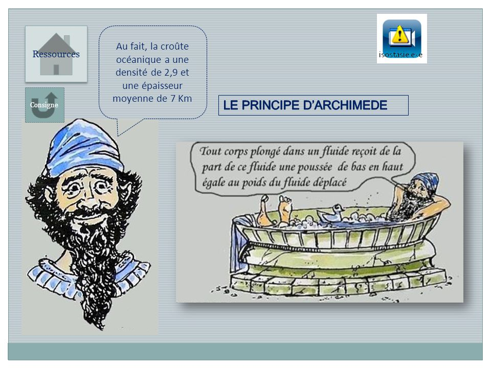 LE PRINCIPE D'ARCHIMEDE