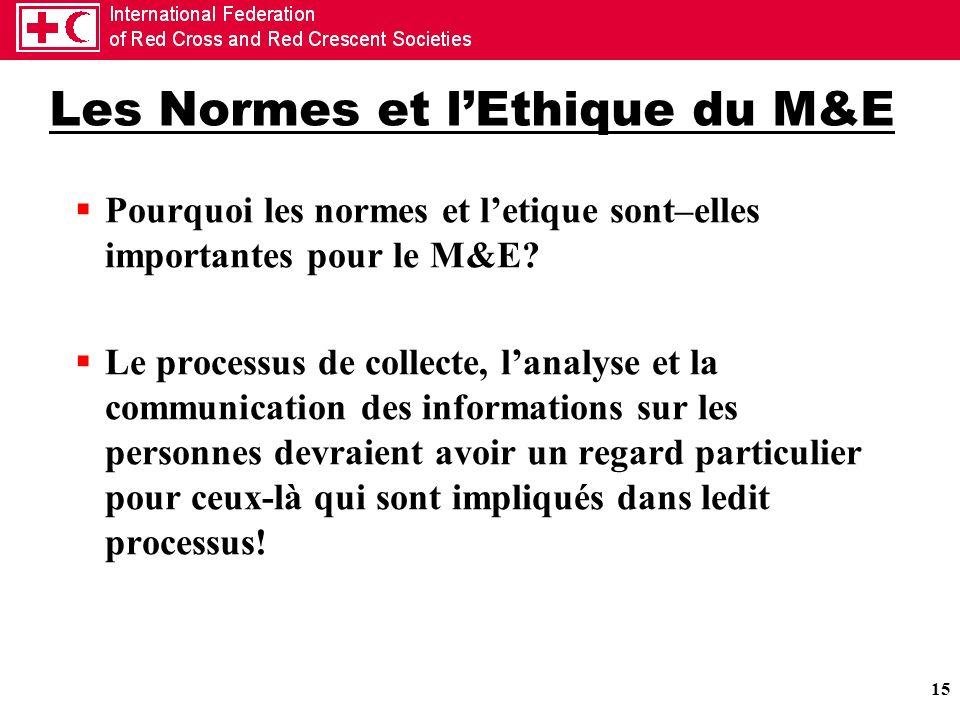 Les Normes et l'Ethique du M&E