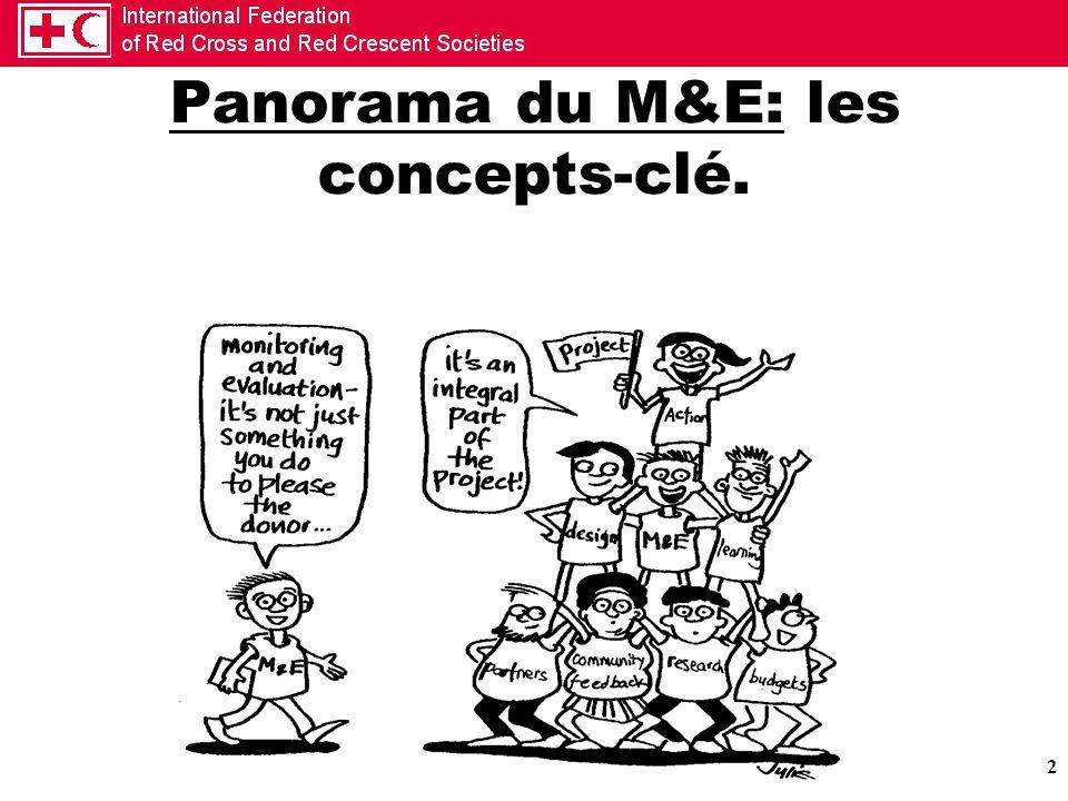 Panorama du M&E: les concepts-clé.