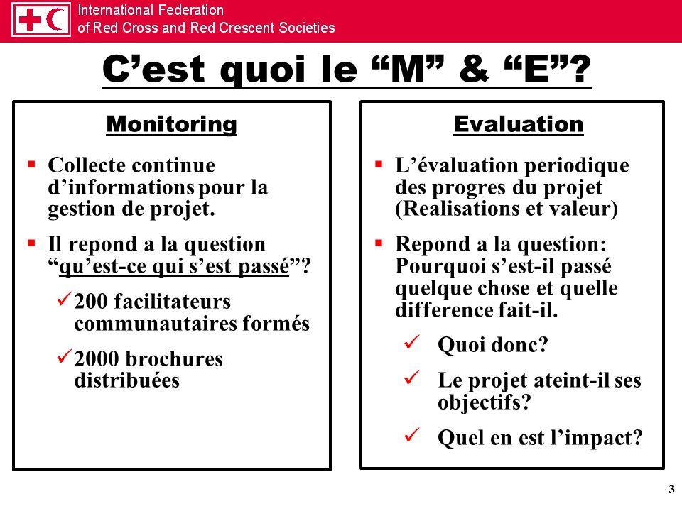 C'est quoi le M & E Monitoring