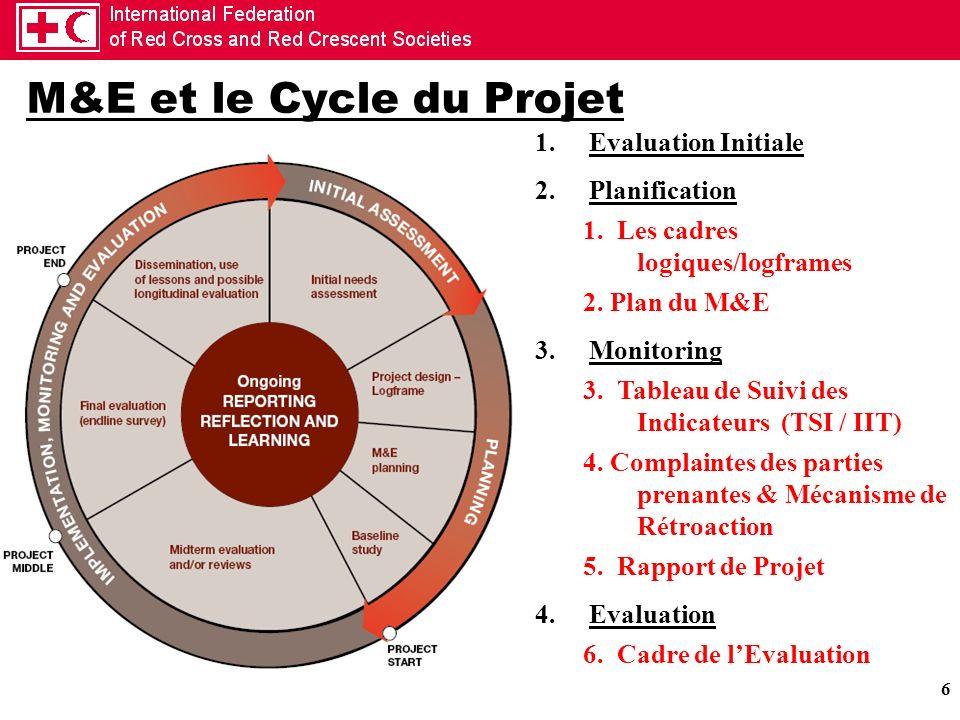 M&E et le Cycle du Projet