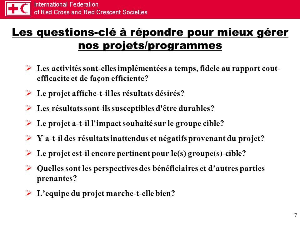 Les questions-clé à répondre pour mieux gérer nos projets/programmes