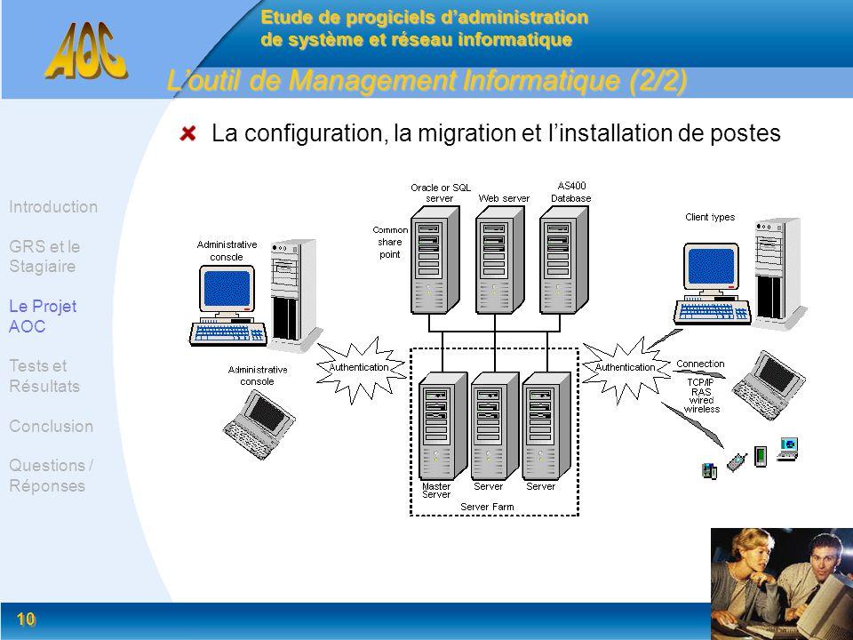 L'outil de Management Informatique (2/2)