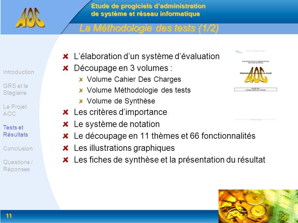 La Méthodologie des tests (1/2)