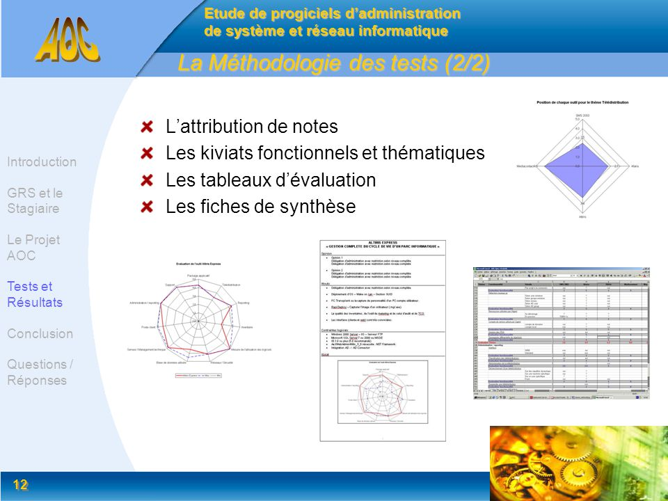 La Méthodologie des tests (2/2)