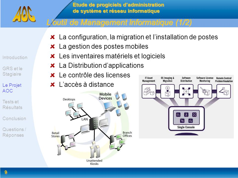 L'outil de Management Informatique (1/2)