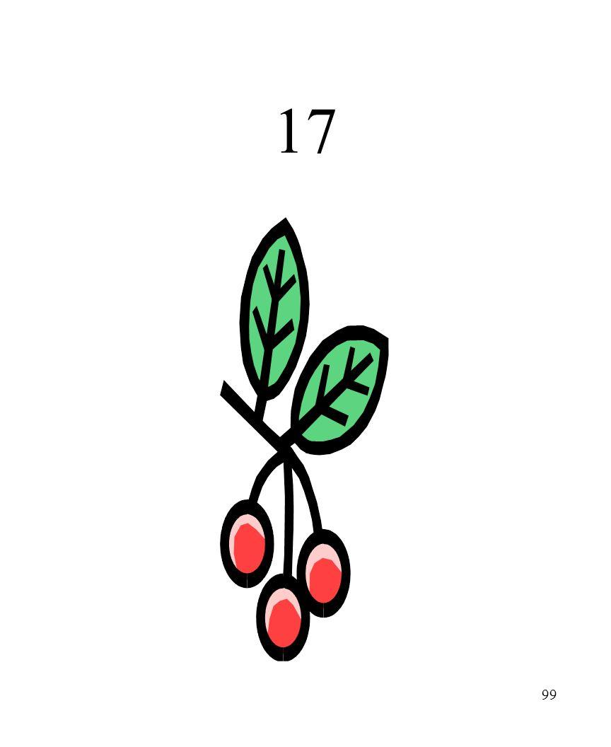 CHAPITRE 8 LES ALIMENTS 3/25/2017 17 Madame Craven