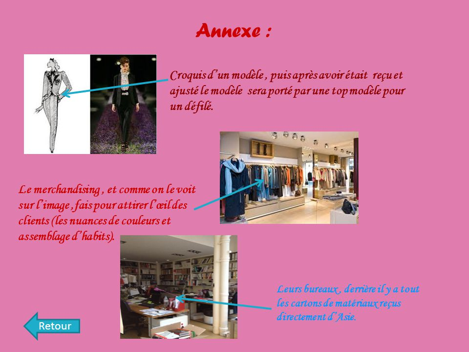 Annexe : Croquis d'un modèle , puis après avoir était reçu et ajusté le modèle sera porté par une top modèle pour un défilé.