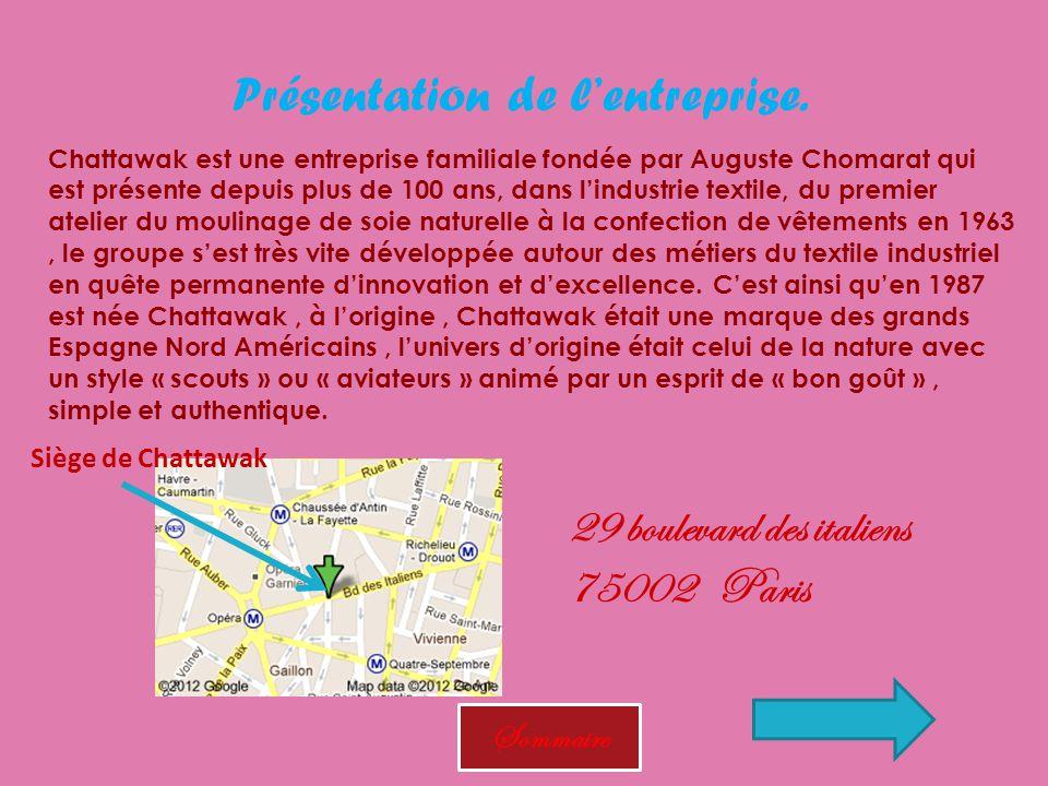 29 boulevard des italiens 75002 Paris