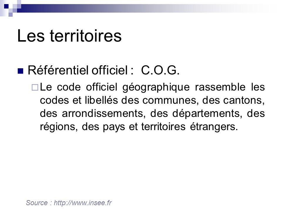 Les territoires Référentiel officiel : C.O.G.