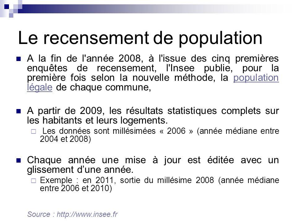 Le recensement de population