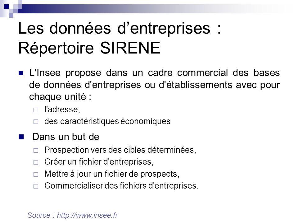 Les données d'entreprises : Répertoire SIRENE
