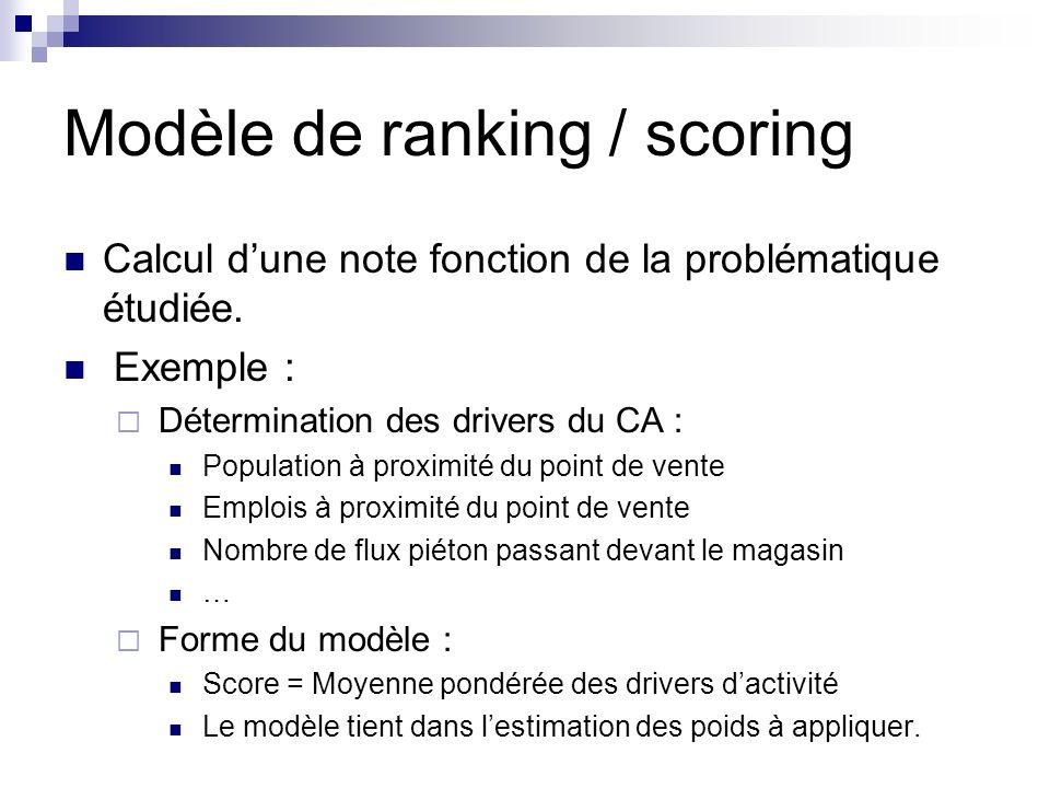 Modèle de ranking / scoring
