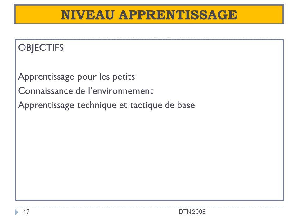 NIVEAU APPRENTISSAGE OBJECTIFS Apprentissage pour les petits Connaissance de l'environnement Apprentissage technique et tactique de base