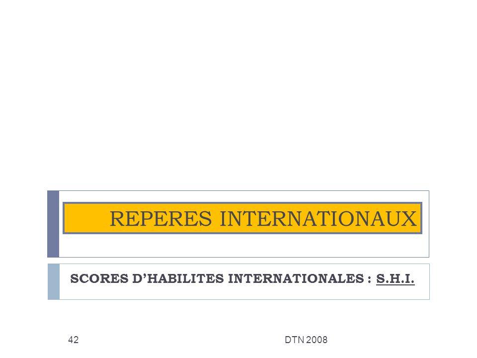 REPERES INTERNATIONAUX