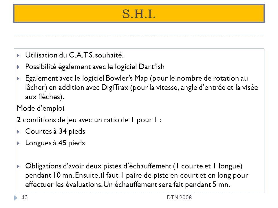 S.H.I. Utilisation du C.A.T.S. souhaité.