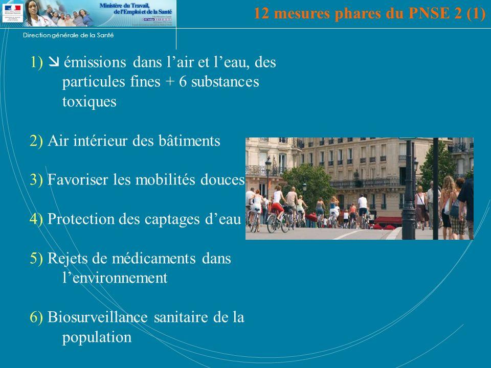 12 mesures phares du PNSE 2 (1)