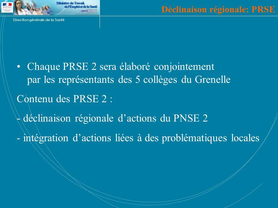 - déclinaison régionale d'actions du PNSE 2