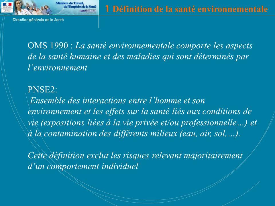 1 Définition de la santé environnementale