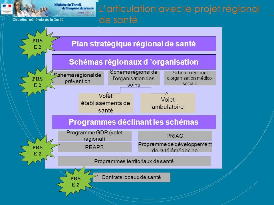 L'articulation avec le projet régional de santé