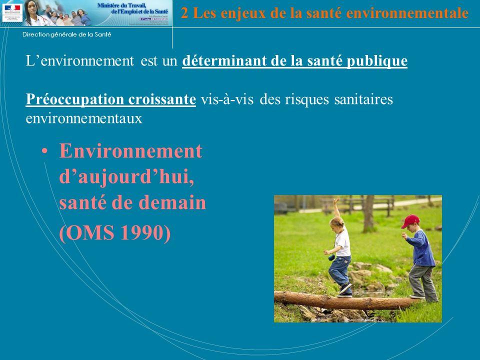 Environnement d'aujourd'hui, santé de demain