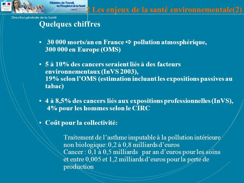 2 Les enjeux de la santé environnementale(2)