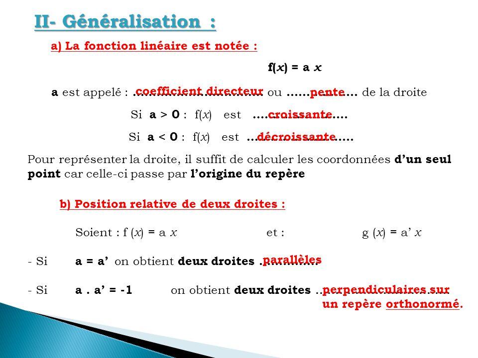 II- Généralisation : f(x) = a x a) La fonction linéaire est notée :