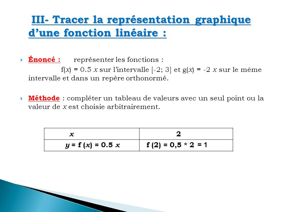 III- Tracer la représentation graphique d'une fonction linéaire :