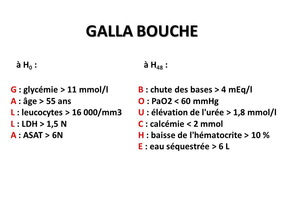 GALLA BOUCHE à H0 : G : glycémie > 11 mmol/l A : âge > 55 ans L : leucocytes > 16 000/mm3 L : LDH > 1,5 N A : ASAT > 6N