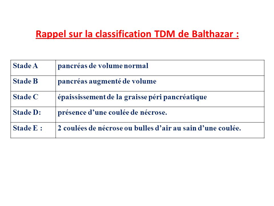 Rappel sur la classification TDM de Balthazar :