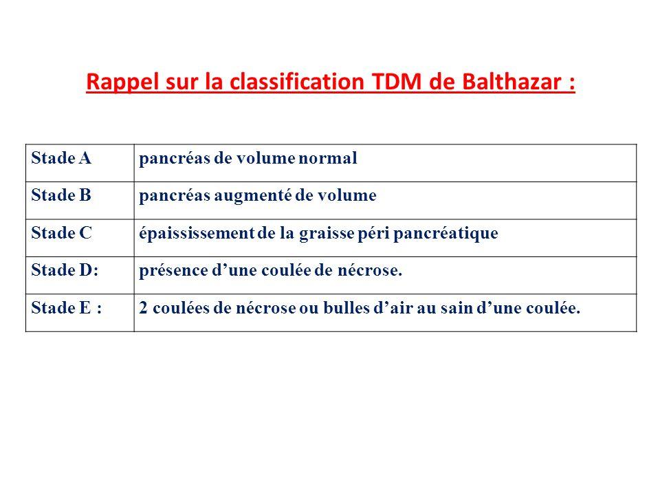 Rappel sur la classification TDM de Balthazar :