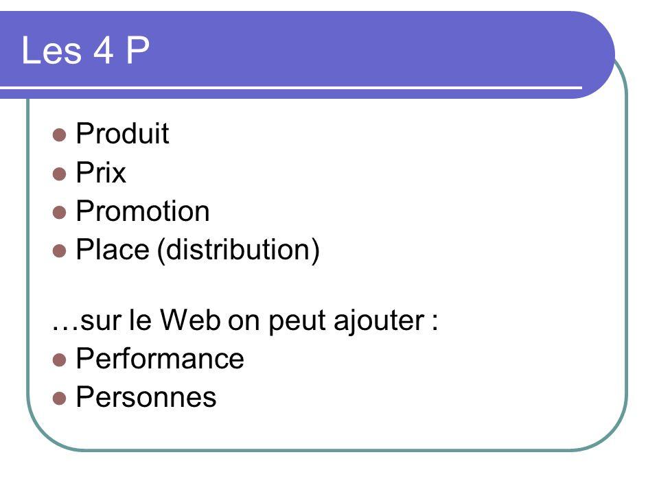 Les 4 P Produit Prix Promotion Place (distribution)