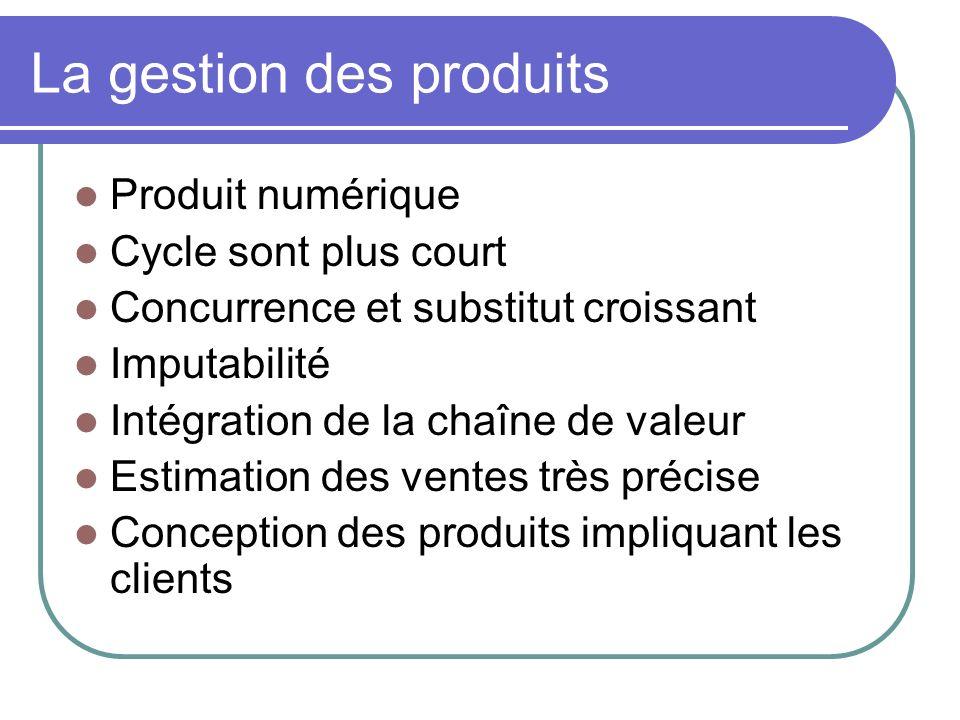 La gestion des produits
