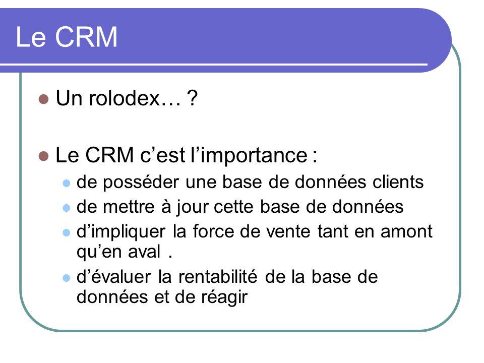 Le CRM Un rolodex… Le CRM c'est l'importance :