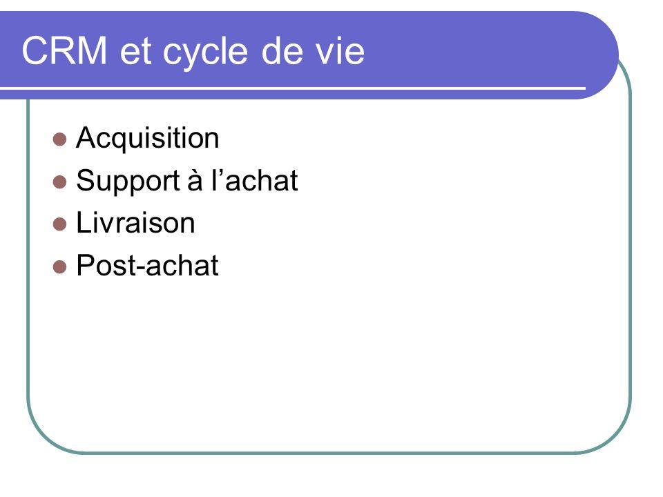 CRM et cycle de vie Acquisition Support à l'achat Livraison Post-achat