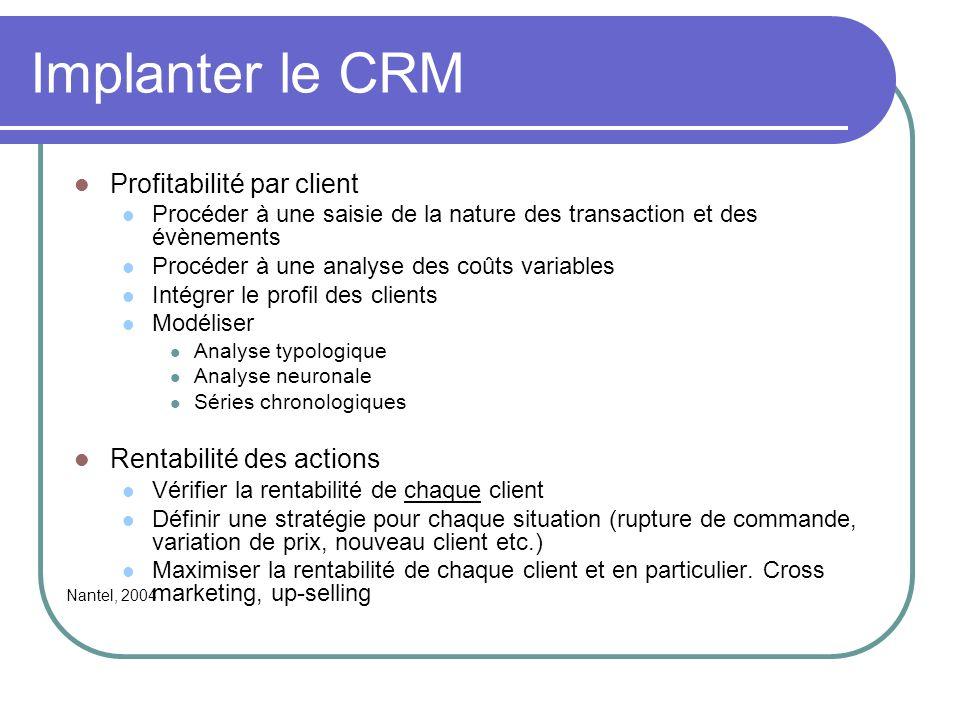 Implanter le CRM Profitabilité par client Rentabilité des actions