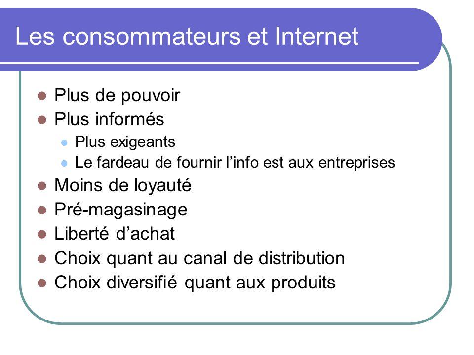 Les consommateurs et Internet