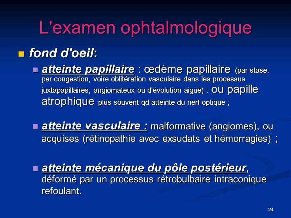 L examen ophtalmologique