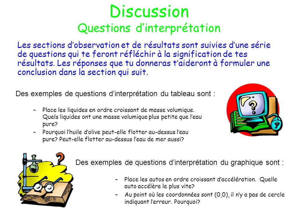 Discussion Questions d'interprétation