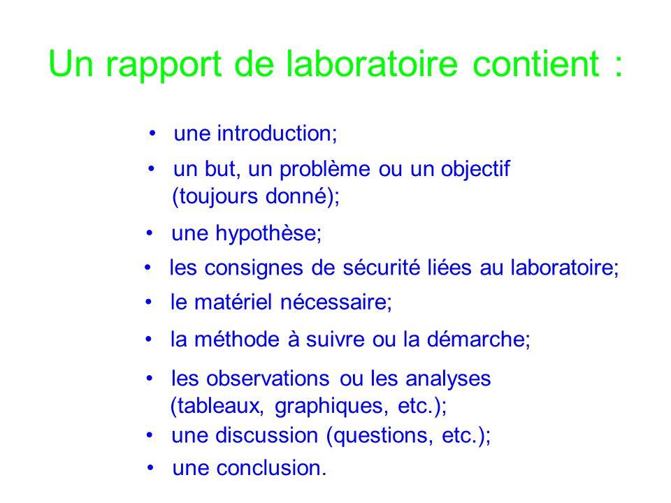 Un rapport de laboratoire contient :