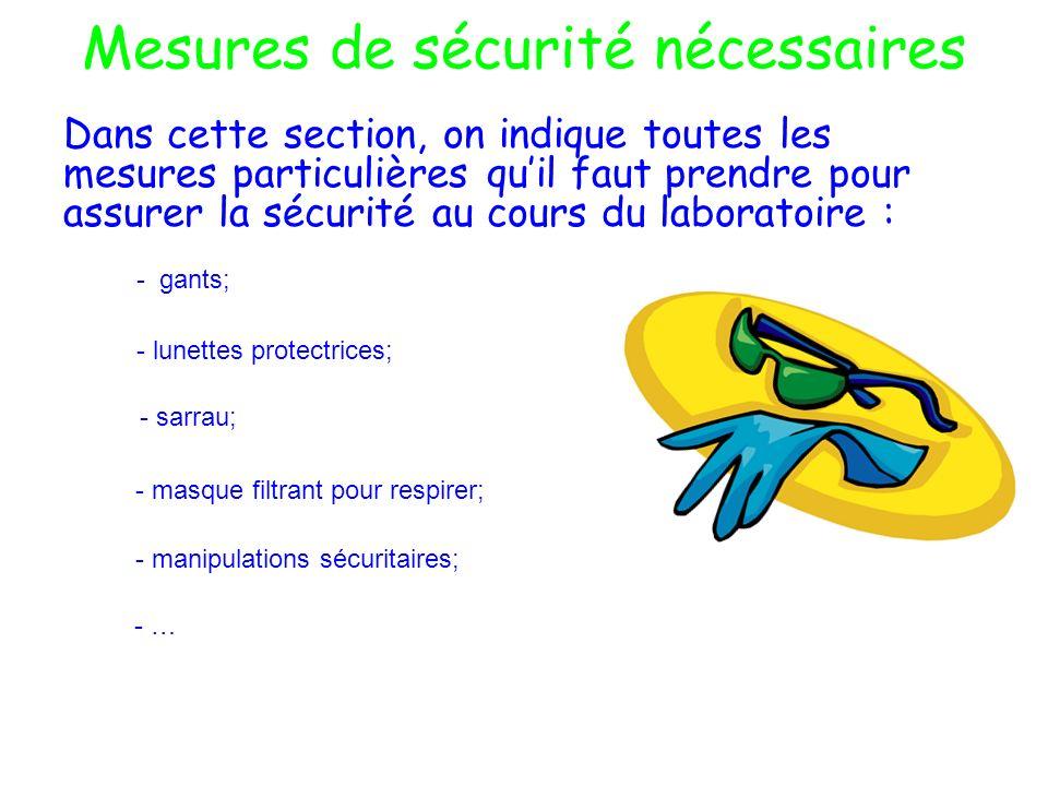 Mesures de sécurité nécessaires