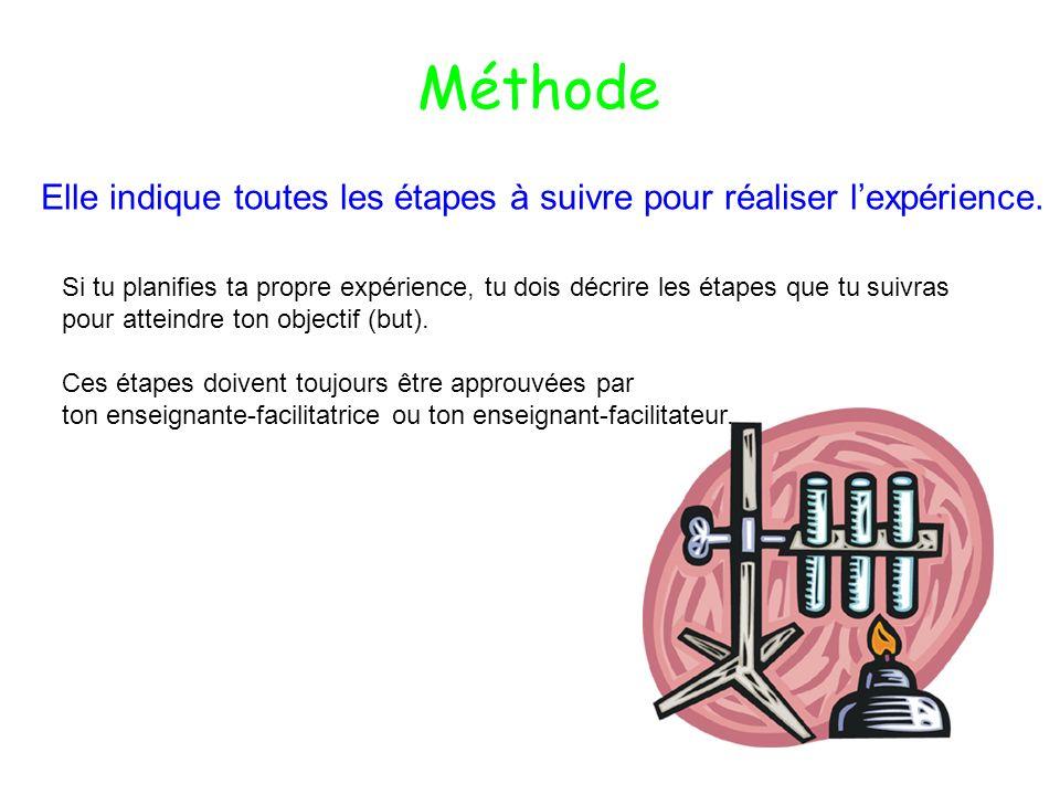 MéthodeElle indique toutes les étapes à suivre pour réaliser l'expérience.