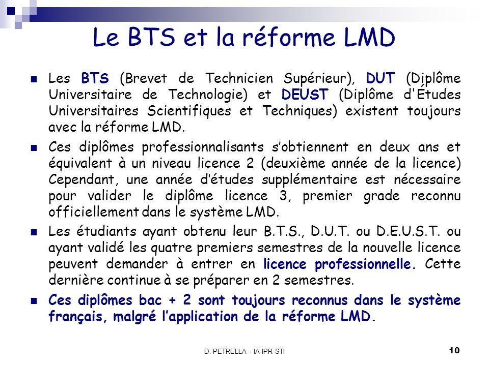 Le BTS et la réforme LMD