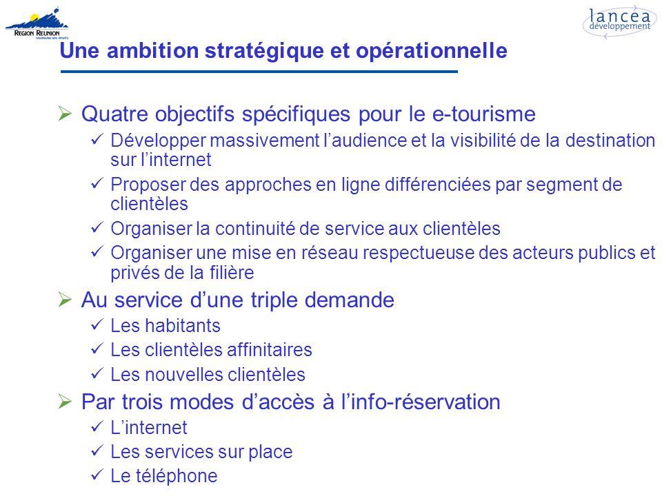Une ambition stratégique et opérationnelle