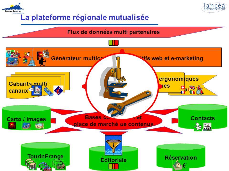 La plateforme régionale mutualisée