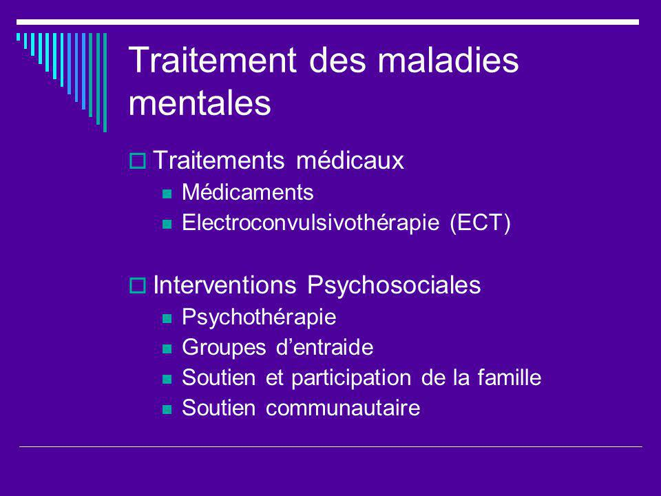 Traitement des maladies mentales