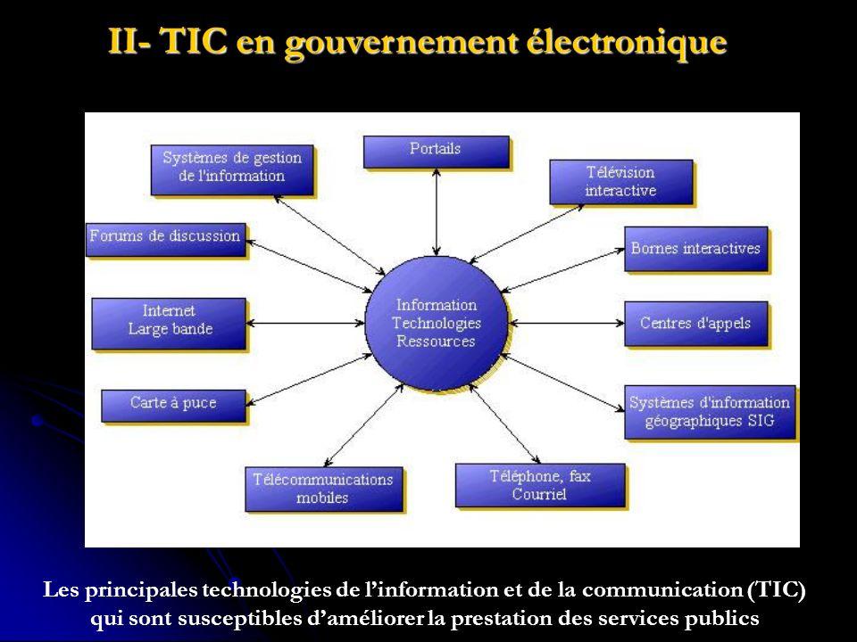 II- TIC en gouvernement électronique