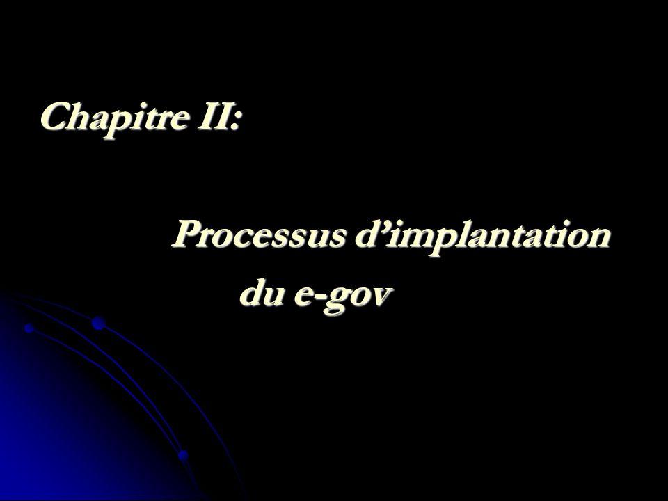 Chapitre II: Processus d'implantation du e-gov