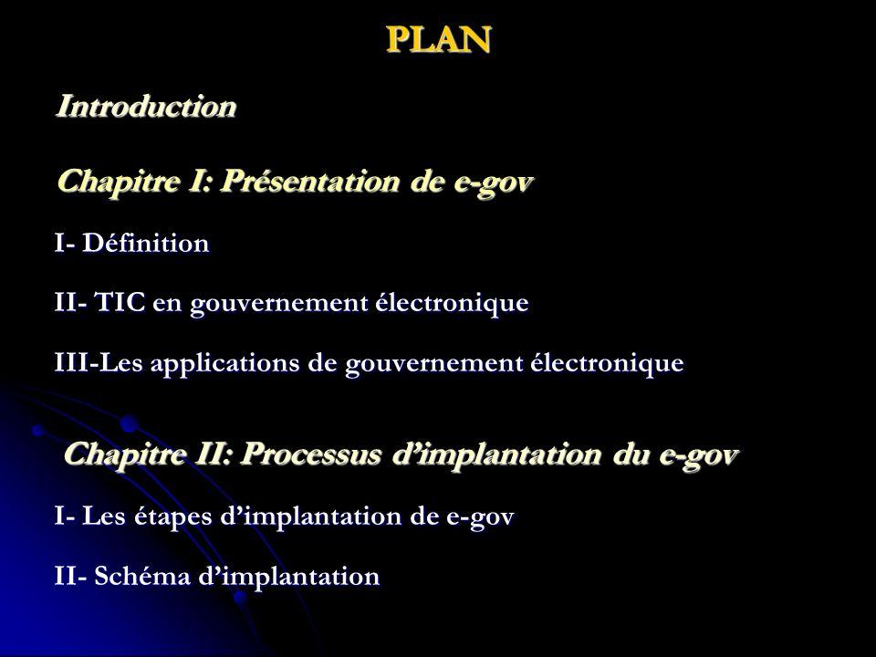 PLAN Introduction Chapitre I: Présentation de e-gov I- Définition
